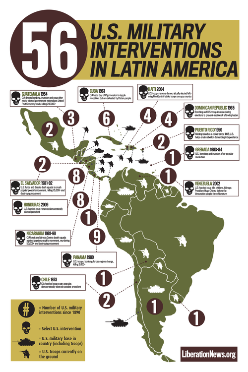 US mil intervention in LatAm