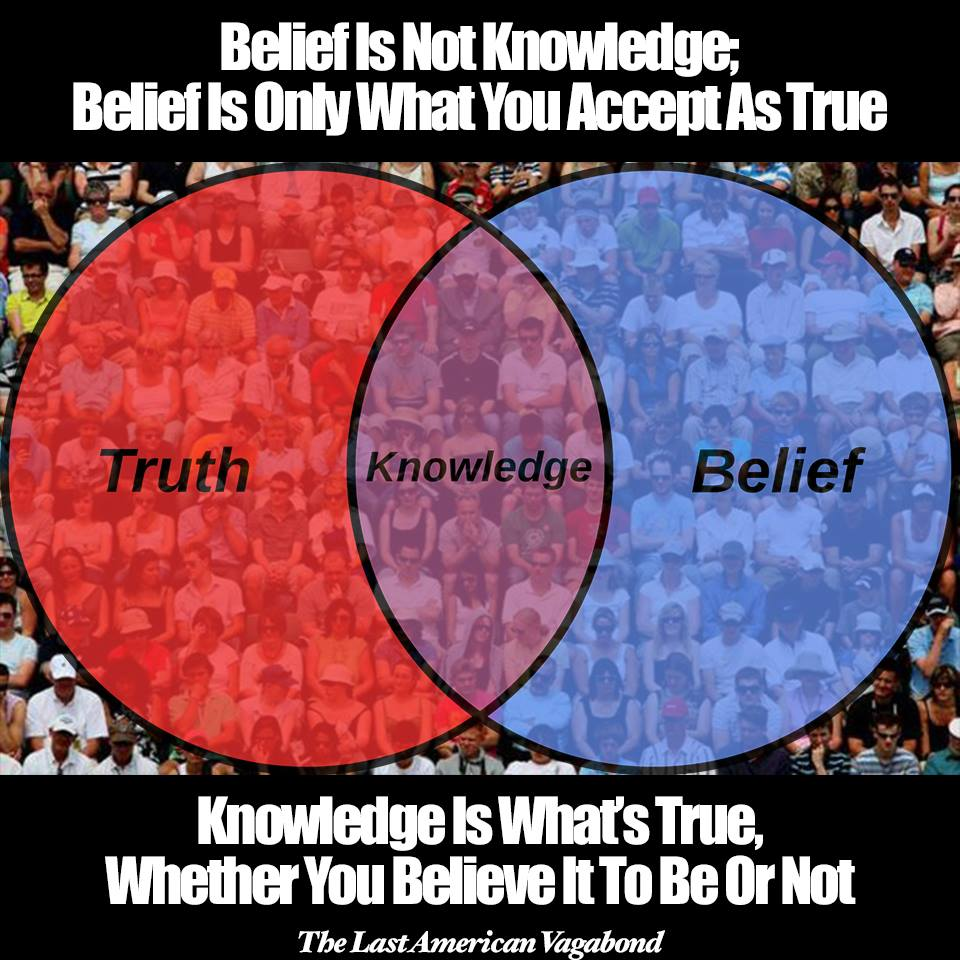 belief-knowledge-meme