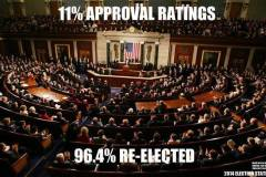 low-rating-reelected