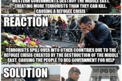 problem-reaction-solution-meme