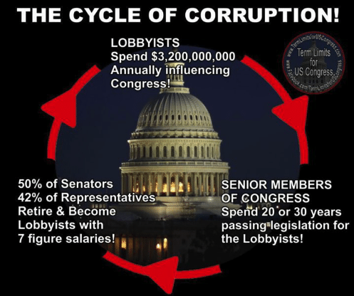 the-cycle-of-corruption-meme
