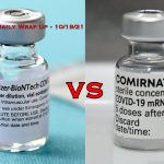 """Numerous Studies Show That The Changes Made To """"COMIRNATY"""" Can Be Dangerous & Cause Lasting Effects"""